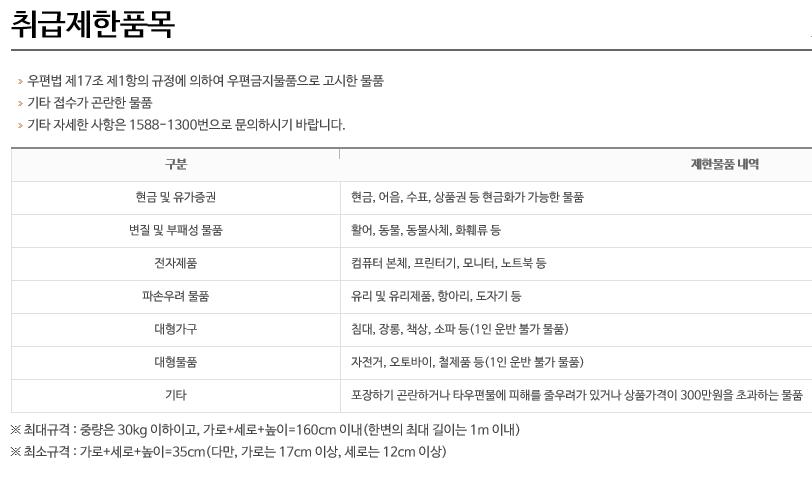 한국내 로컬배송=우체국택배 (규격,중량 준수)
